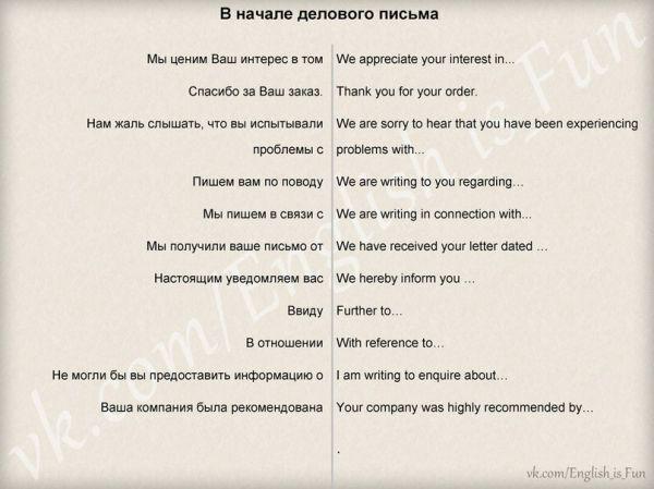 Вежливые фразы в письме на английписьм