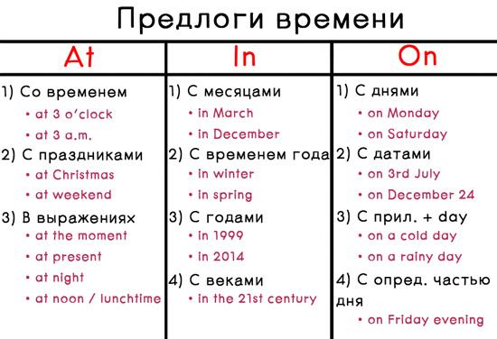 количественные существительные в английском языке
