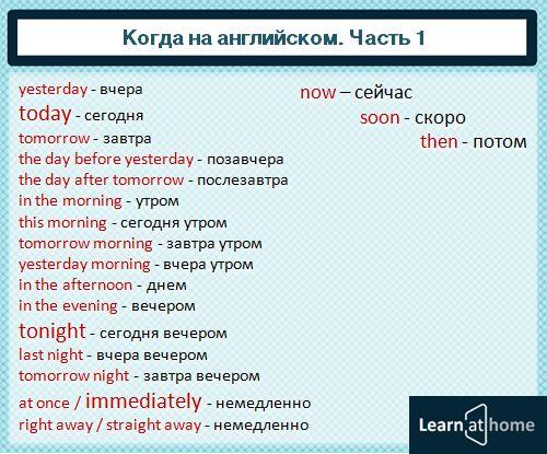 как будет по английскому вернуть
