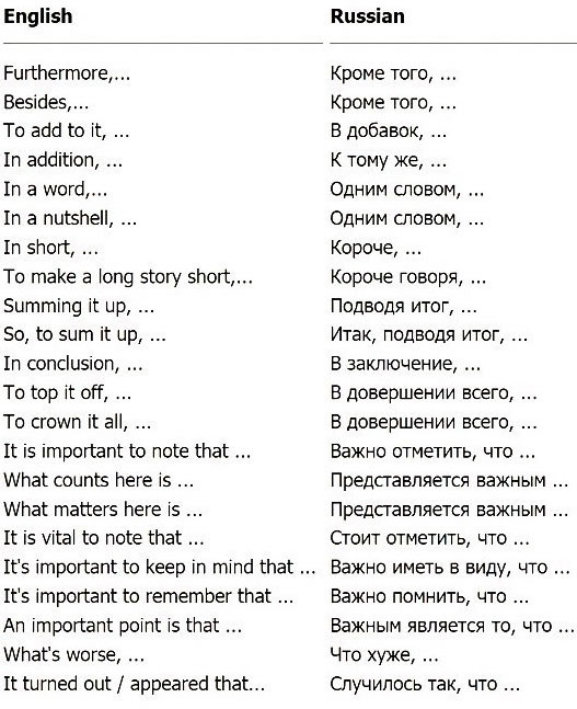 Эссе вводные фразы на русском 6817