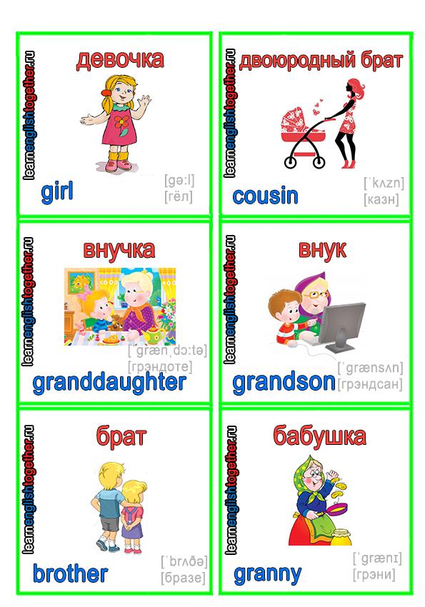 Эссе по английскому на тему семья и дети 3