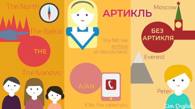 Употребление Артикля С Именами Собственными В Английском Языке: Какие Слова Используются С Артиклем И Без - Учим английский вместе