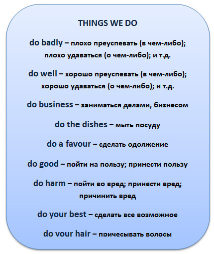 В Чем Разница Между Do И Make: Правила И Отличия В Употреблении В Английском Языке - Учим английский вместе