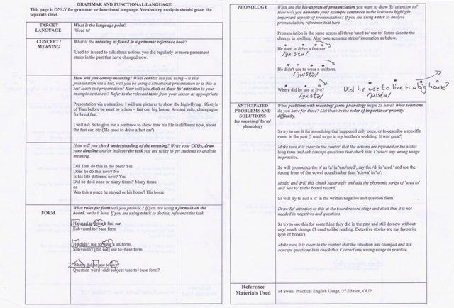 Профессиональный Challenge: Как Сдать Celta Exam - Учим английский вместе