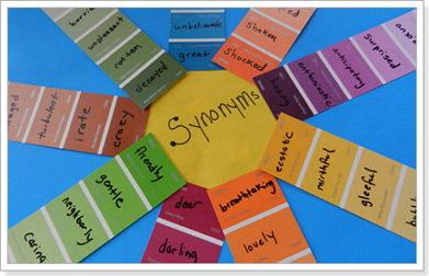 Употребляем Синонимы – Разнообразим Английскую Речь - Учим английский вместе