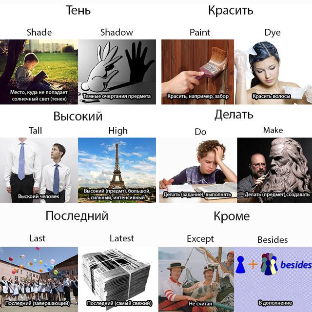Типичные Ошибки В Изучении Английского Языка: Проблемы И Сложности Изучения Языков - Учим английский вместе