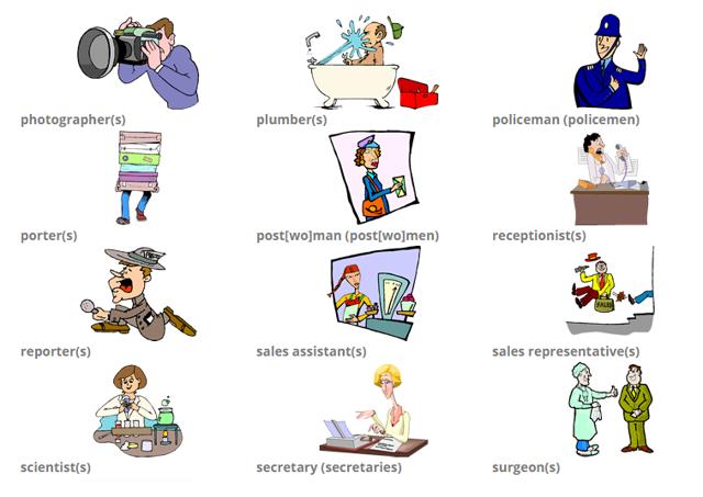 Все Профессии Нужны Или Профессиональный Сленг На Английском - Учим английский вместе