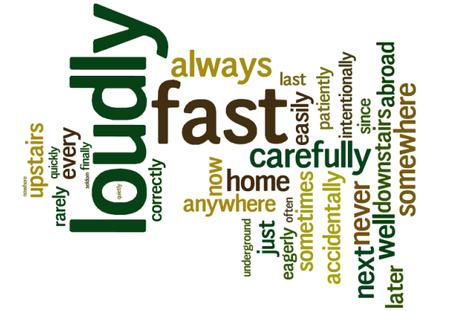 Смысловая Важность Наречий В Английской Речи - Учим английский вместе