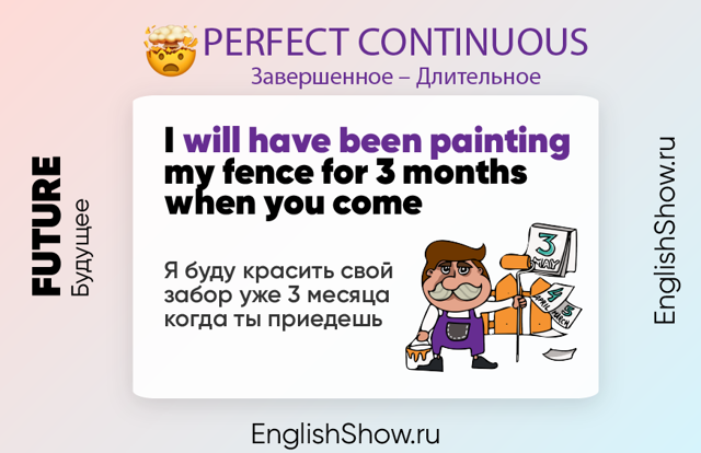 Будущее Время В Английском Языке - Учим английский вместе
