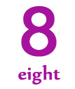 Урок 7: Количественный И Порядковый Счет На Английском - Учим английский вместе