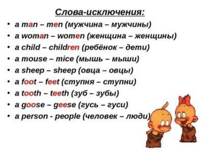 Разница В Употреблении Man, Human, People И Folks - Учим английский вместе
