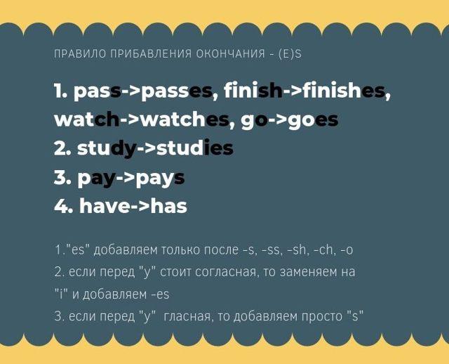 Как И Для Чего Служит Настоящее Время? - Учим английский вместе