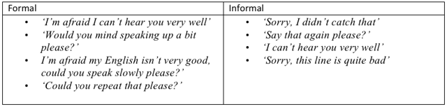 Английский Диалог Экспромтом По Телефону - Учим английский вместе