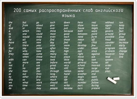 Количество Слов В Английском Языке - Сколько Всего Слов В Английском Словаре? - Учим английский вместе