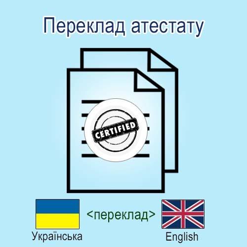 Переклад З Англійської На Російську - Правила Переводу З Англійської На Російську - Учим английский вместе