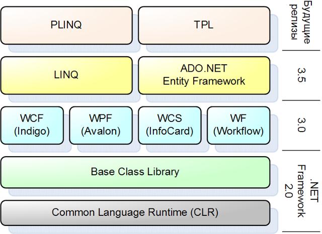 Как Начать Работать Программистом С Нуля - Можно Ли Стать Программистом Самостоятельно - Учим английский вместе
