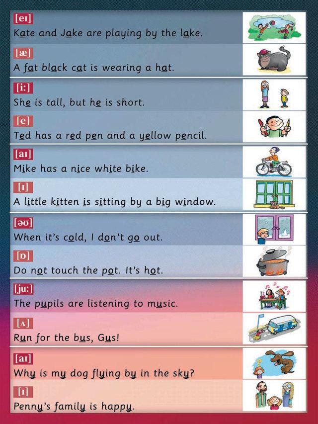 Як Правильно Читати Англійською Мовою - Таблиця Поєднання Англійських Букв - Учим английский вместе