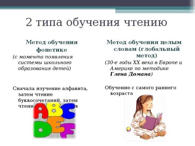 Как Научить Детей Читать На Английском - Учим английский вместе