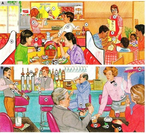 Английский Для Сотрудников Кафе И Ресторана (официантов И Барменов) - Учим английский вместе
