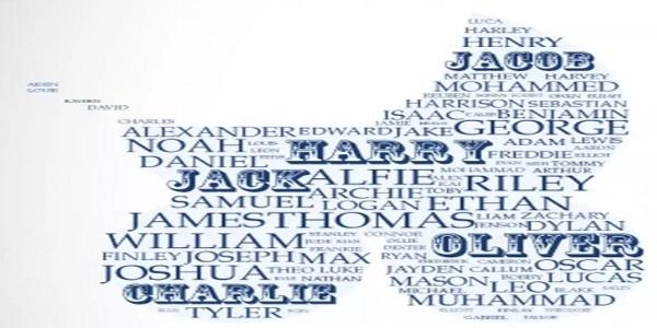 Самые Английские Имена - Учим английский вместе