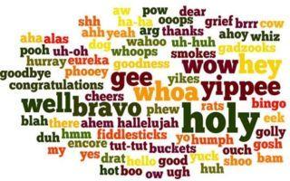Междометия В Предложениях - Это Слова-сигналы - Учим английский вместе