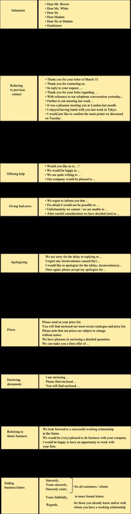Деловое Письмо На Английском: Как Писать Официальное Письмо На Английском - Фразы Для Business Letter - Учим английский вместе