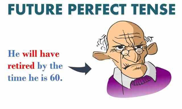 Future Perfect Tense – Будущее Совершенное Время - Учим английский вместе