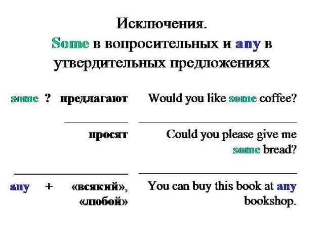В Чем Разница Между Some И Any Простыми Словами - Учим английский вместе