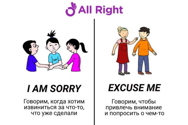 Фразы Вежливости На Английском - Учим английский вместе