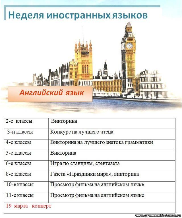 №76: Место Проведения Мероприятий - Учим английский вместе