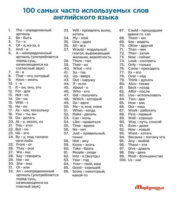 15 Современных Английских Слов, Которым Нет И Пяти Лет - Учим английский вместе