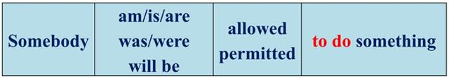 №68: Позволение, Одобрение, Разрешение - Учим английский вместе