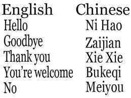 Невидимые Китайцы И Очень Веселые Гуси - Учим английский вместе