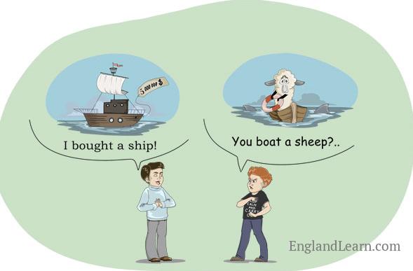 Интонация В Английском Языке: Основные Правила И Функции, Ритмы И Ударения В Вопросительных Предложениях - Учим английский вместе