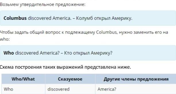 Вопрос К Подлежащему В Английском Языке - Учим английский вместе