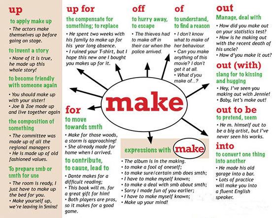 Wake Up И Get Up Означают Разные Вещи. В Чем Разница? - Учим английский вместе