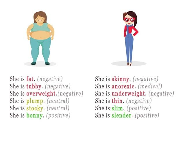 №38: Описываем Приметы Человека - Учим английский вместе