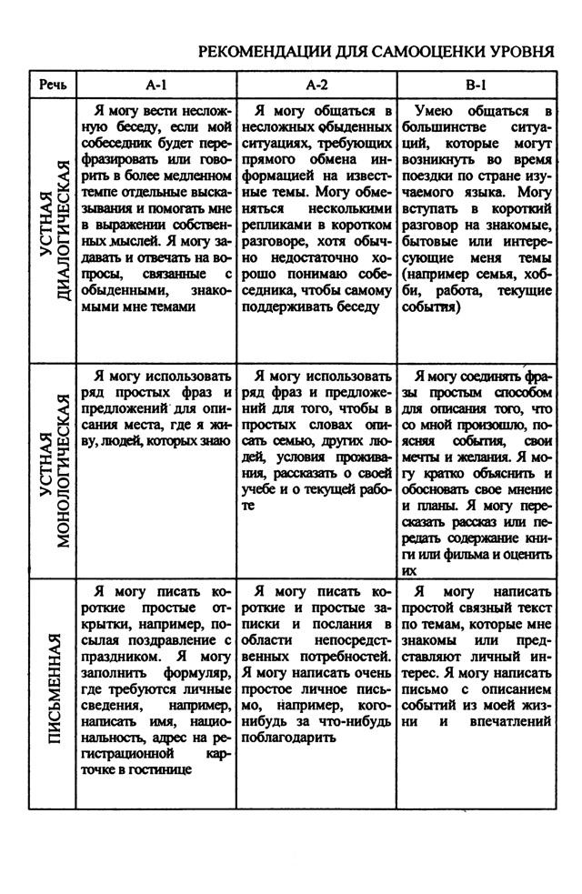№39: Физические Характеристики Человека - Учим английский вместе