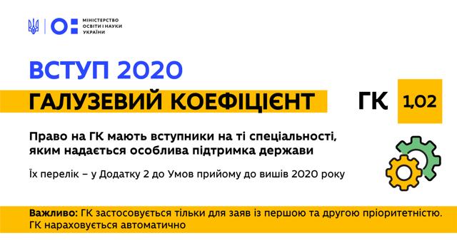 Как Поступить В Вуз В Украине В 2020 - Учим английский вместе