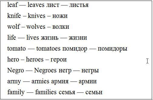 Образование Имен Существительных В Английском Языке - Учим английский вместе