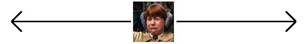 Как Правильно Учить Английский: Вселенная Гарри Поттера И Фантастических Тварей - Учим английский вместе