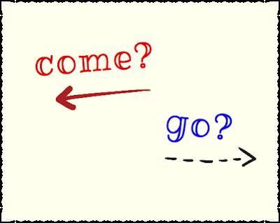 В Чем Разница Между Arrive, Get, Reach И Come: Правила Использования С Примерами - Учим английский вместе