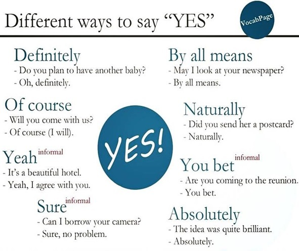 Top 10 Способов Сказать «да» На Английском - Учим английский вместе